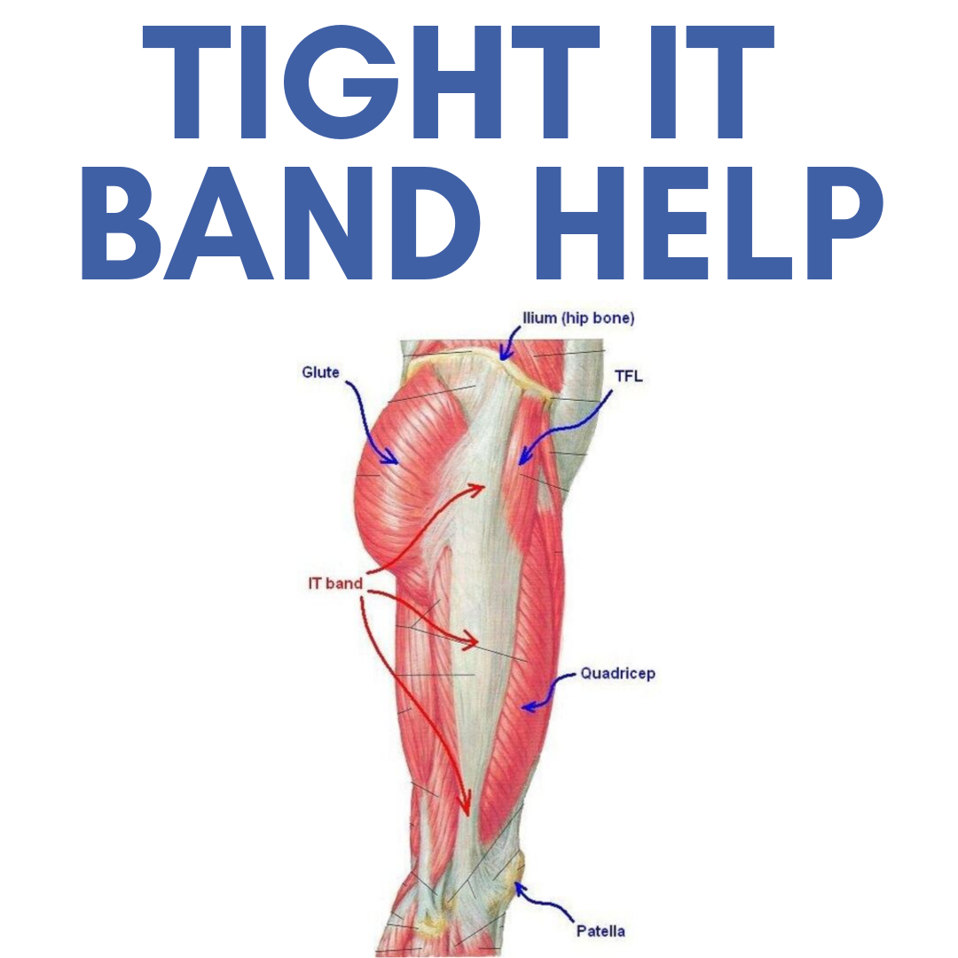 Tight IT band relief | IT Band Syndrome Relief